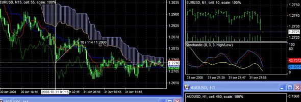 Forex live rss